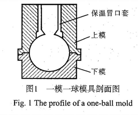 one ball mold